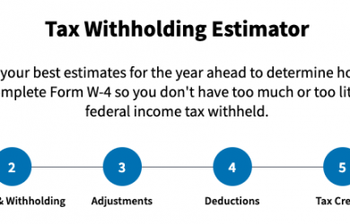 What the IRS Wants You to Know About Your 2019 Estimated Tax Payments - SmallBusiness.com